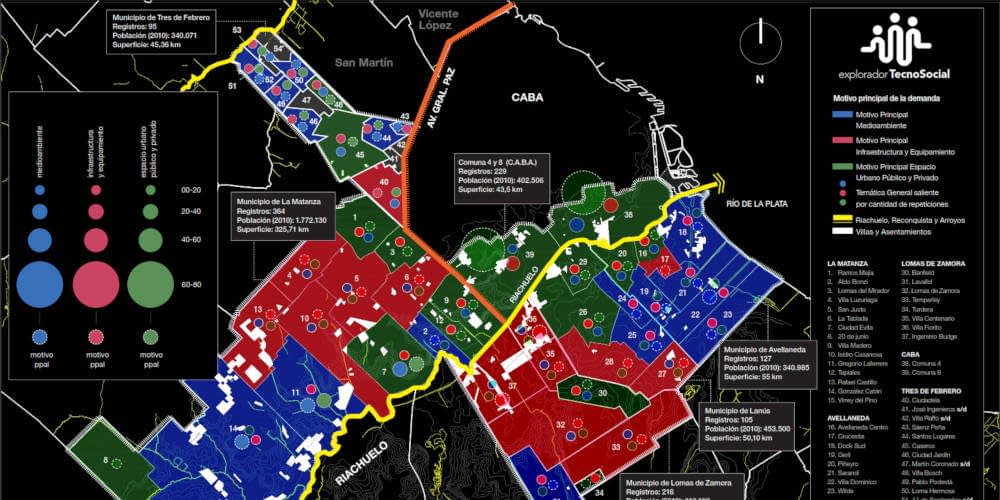 Research presentation · Sociotechnical Explorer: Digital Territorial Demands in Buenos Aires